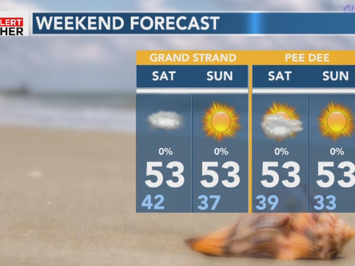 FIRST ALERT: Cooler weekend ahead, looking towards more warmth