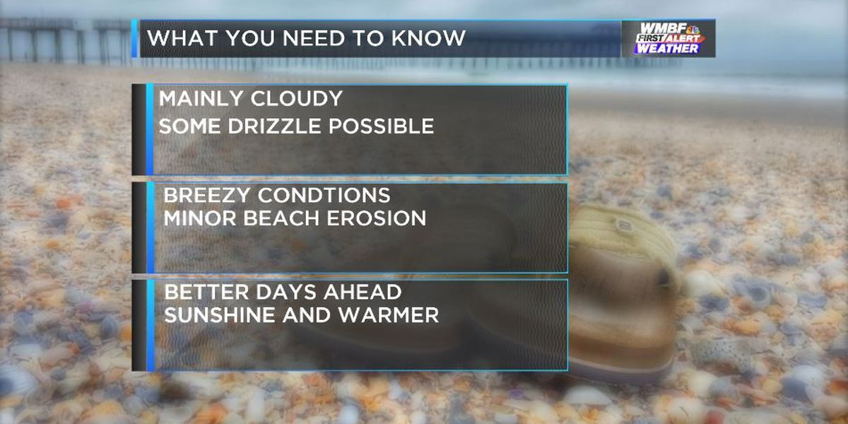 FIRST ALERT FORECAST: Cloudy and breezy with much better weekend weather approaching