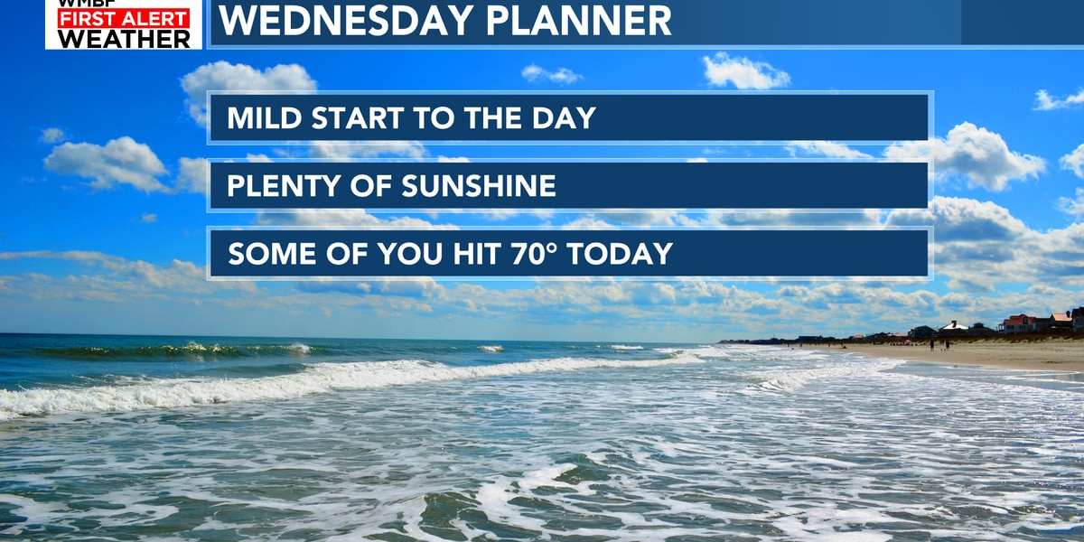 FIRST ALERT: Spring-like weather continues, 70s expected for some today