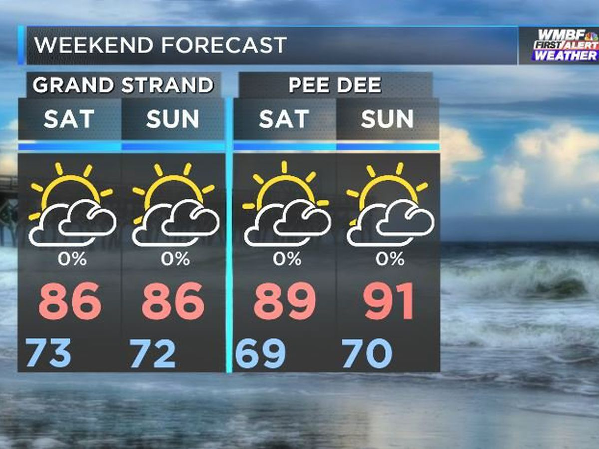 FIRST ALERT: Comfortable weather to last through the weekend