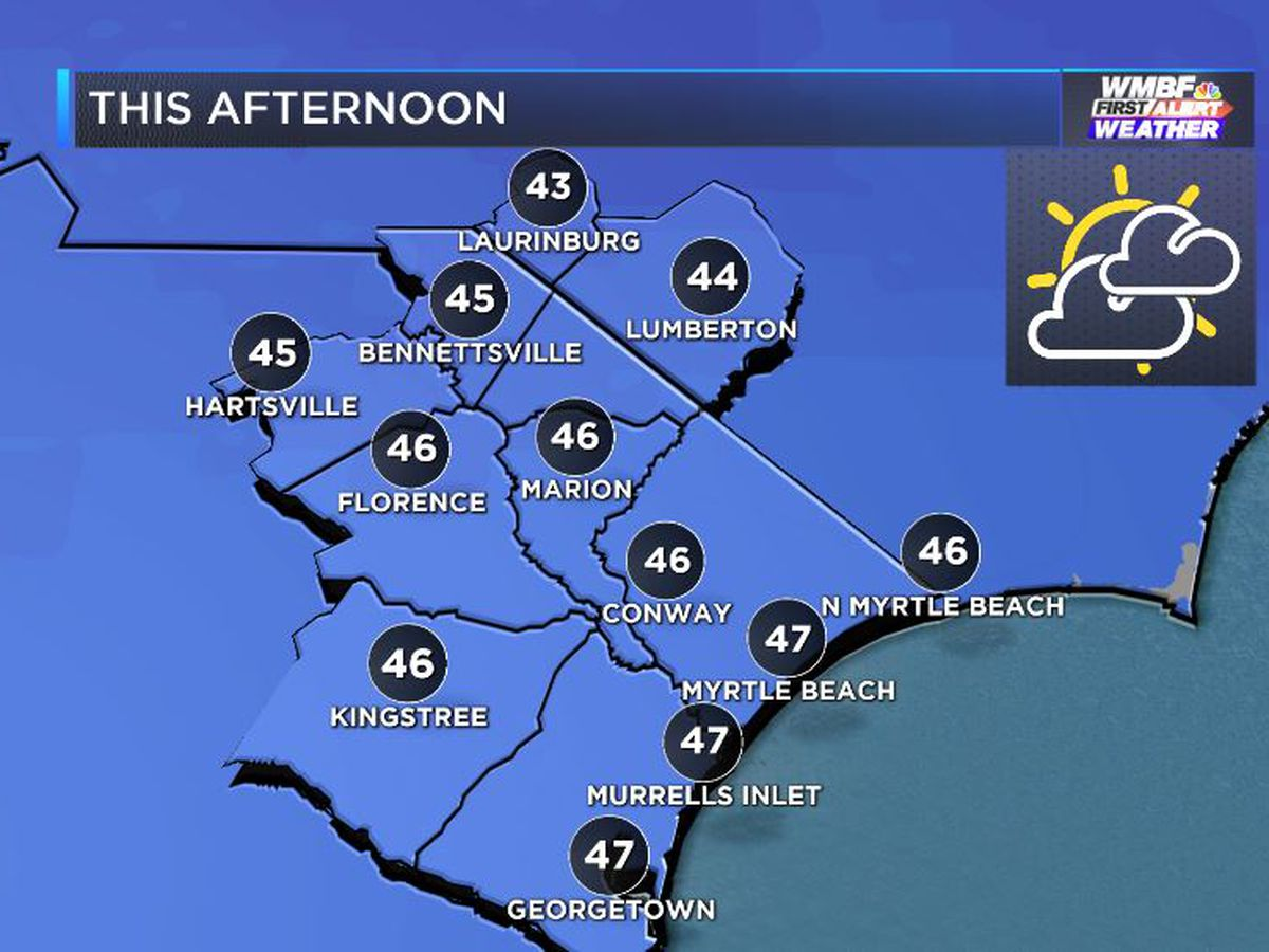 FIRST ALERT: Gray skies go away, temperatures gradually climbing