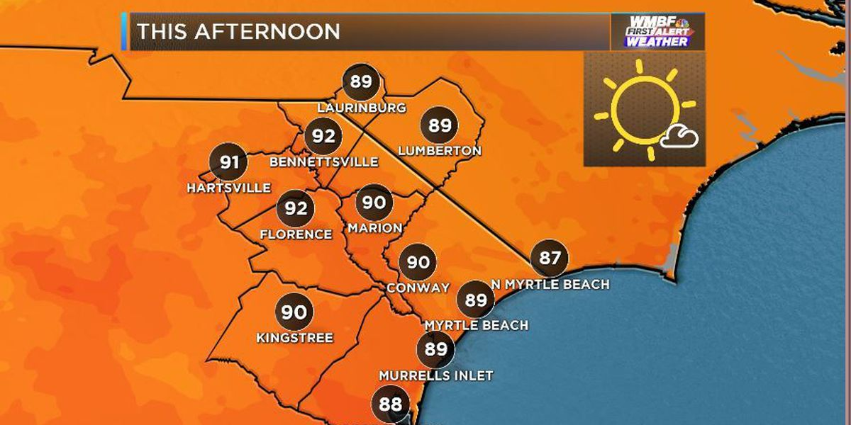 FIRST ALERT WEEKEND FORECAST: Heat and humidity remain high; spotty rain chances Sunday afternoon
