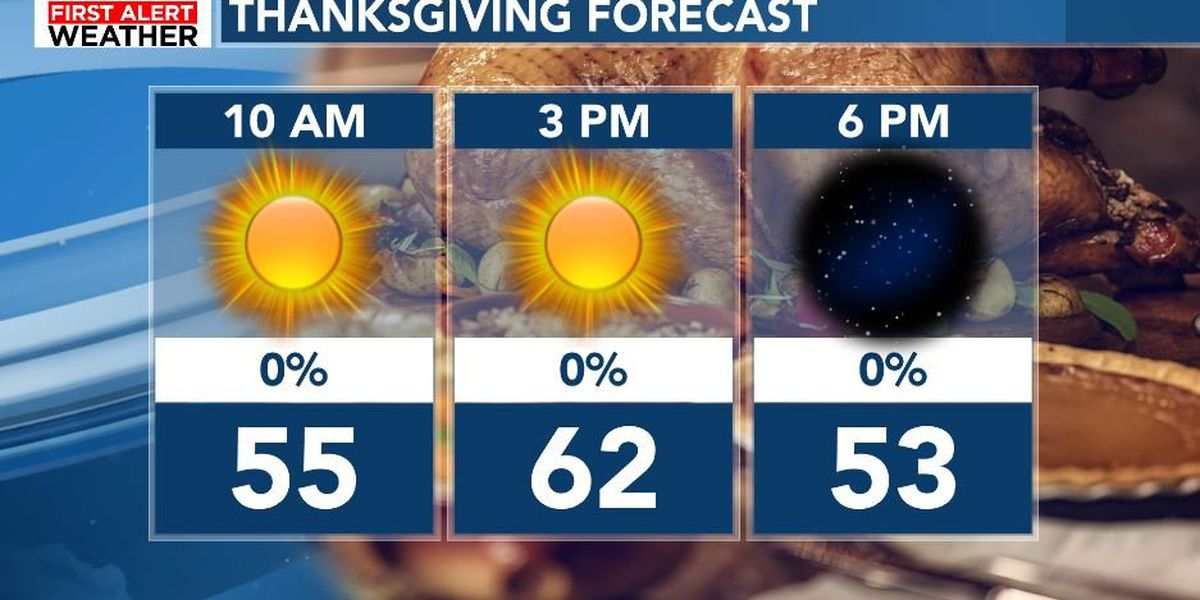 FIRST ALERT: Mild day for a road trip, cooler by Thanksgiving