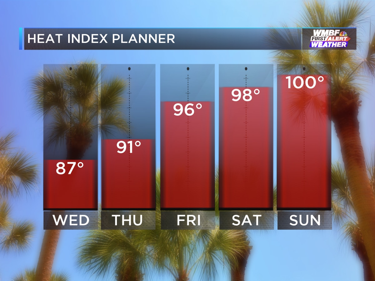 100° heat index arrives soon