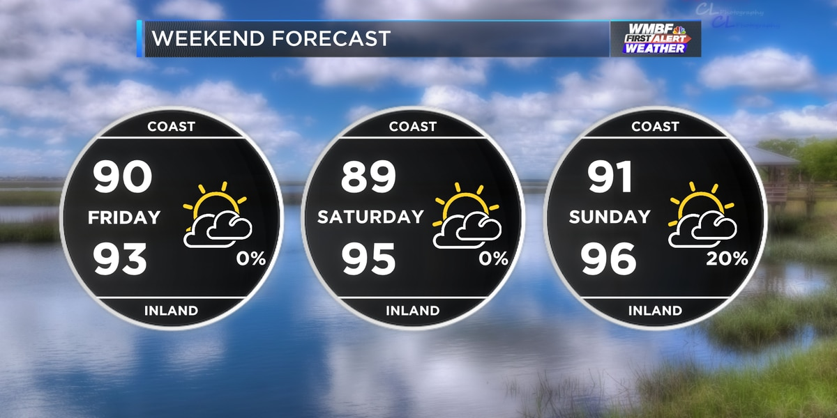 Weekend Events: First weekend of summer looks to be a toasty one