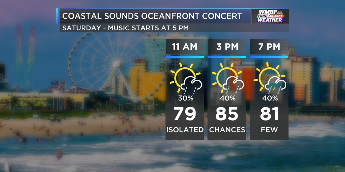 Weekend Events: Dodging scattered showers and storms