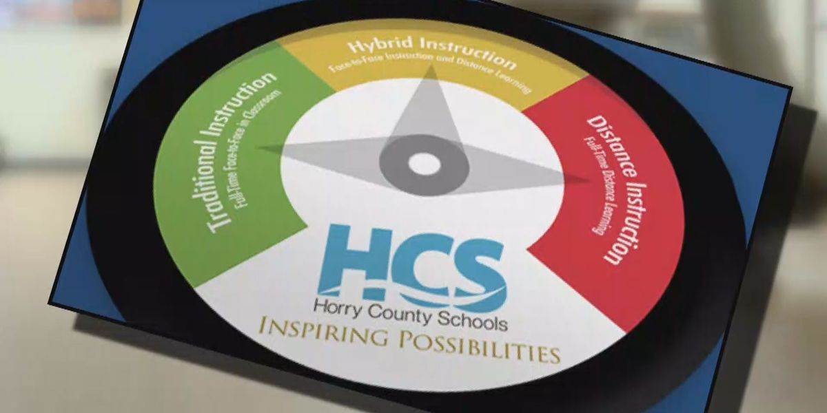 Horry County Schools superintendent expected to provide update on district's learning environment Monday night