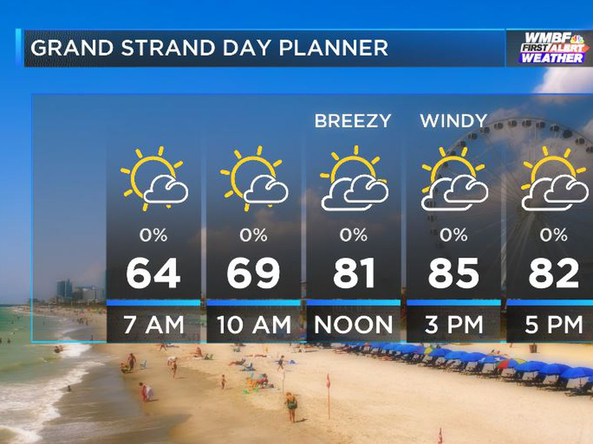 FIRST ALERT: Hint of summer the next few days, a few Friday showers and storms