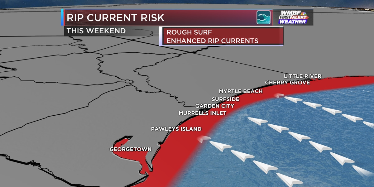 FIRST ALERT: Scattered showers and storms, high risk of rip currents through Labor Day