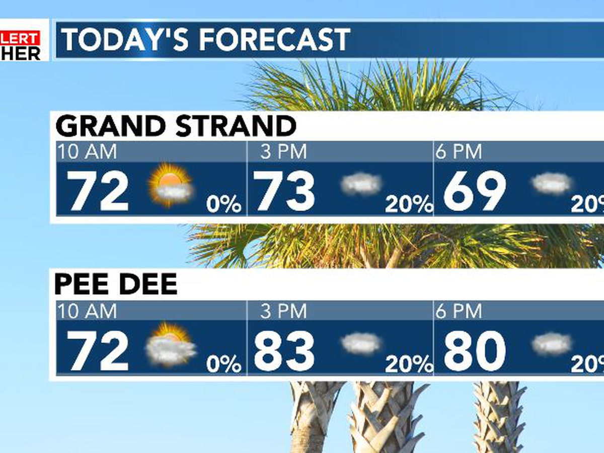 FIRST ALERT: Rain chances on the rise into the weekend