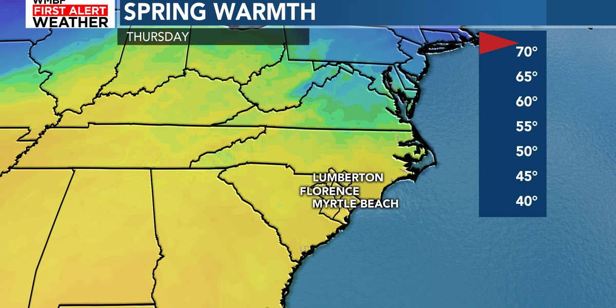 FIRST ALERT: Spring temperatures and light showers return