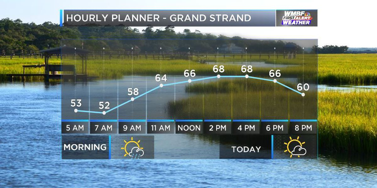 FIRST ALERT FORECAST: Morning showers give way to a sunny and COLD weekend