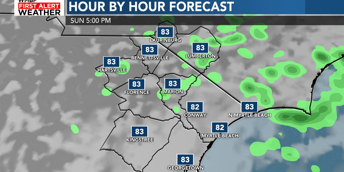 FIRST ALERT: Another mixed bag of weather to end the weekend