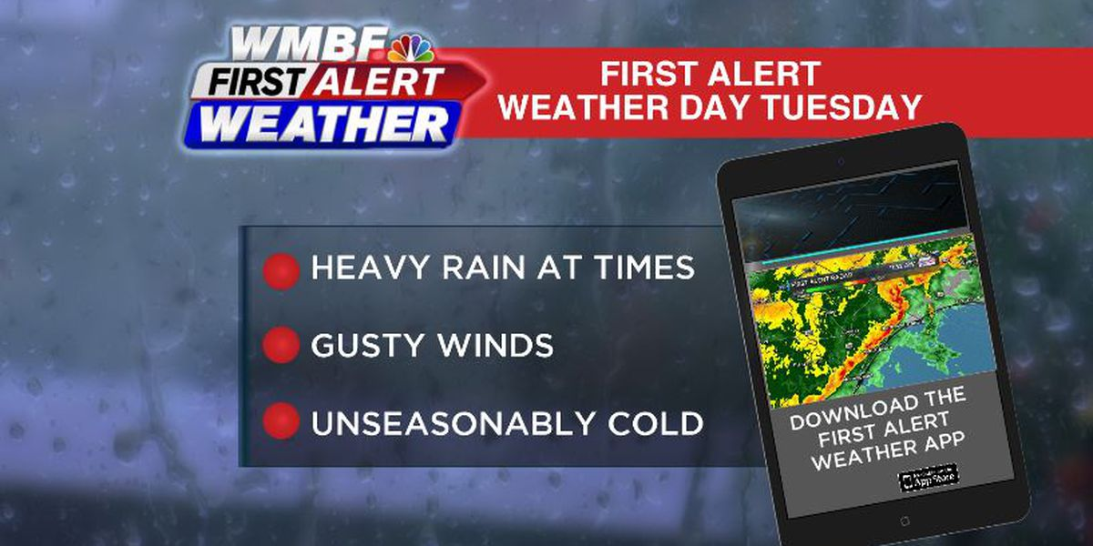 FIRST ALERT: Much cooler today, miserable Tuesday on the way
