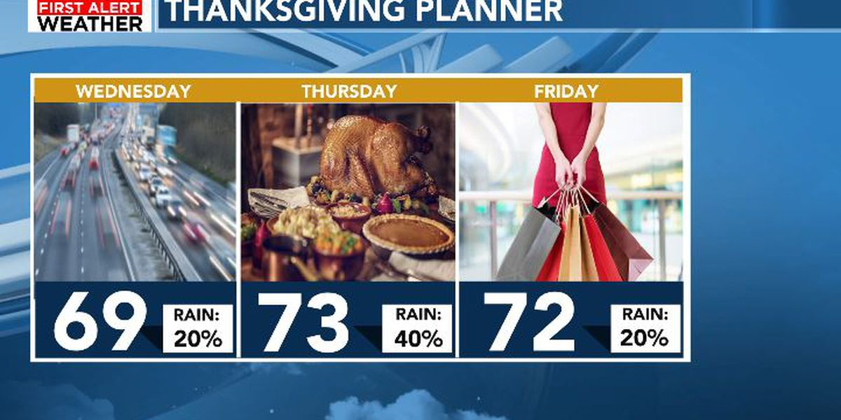 FIRST ALERT: Milder through Thanksgiving with showers possible