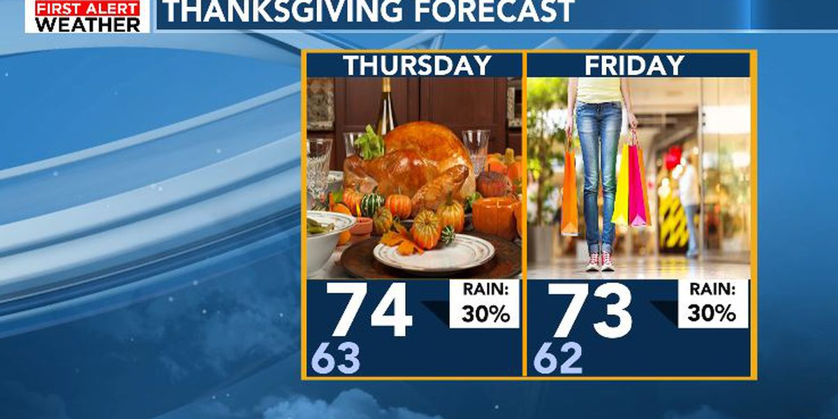 FIRST ALERT: Cloudy and warm Thanksgiving, big changes into next week
