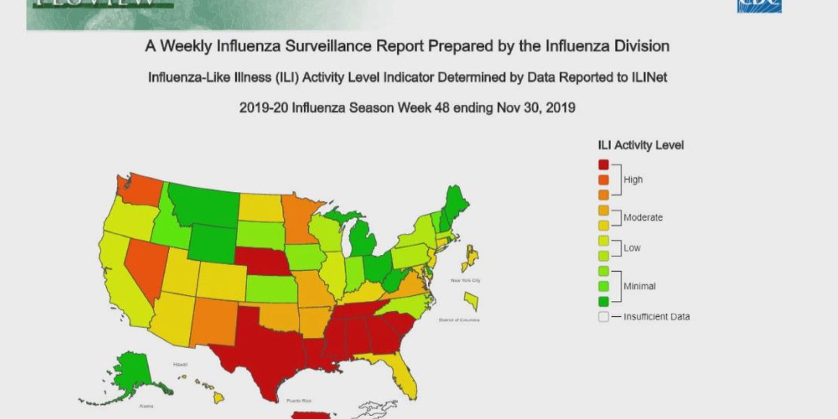 Doctors stress flu shots this season as activity rises at Grand Strand hospitals