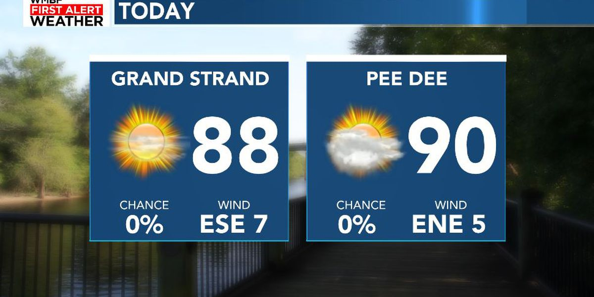 FIRST ALERT: Mostly dry, sunny, and summer-like forecast