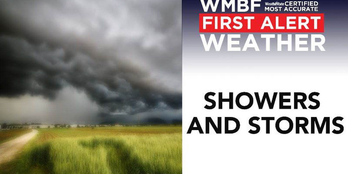 FIRST ALERT: Pop up storms remain possible