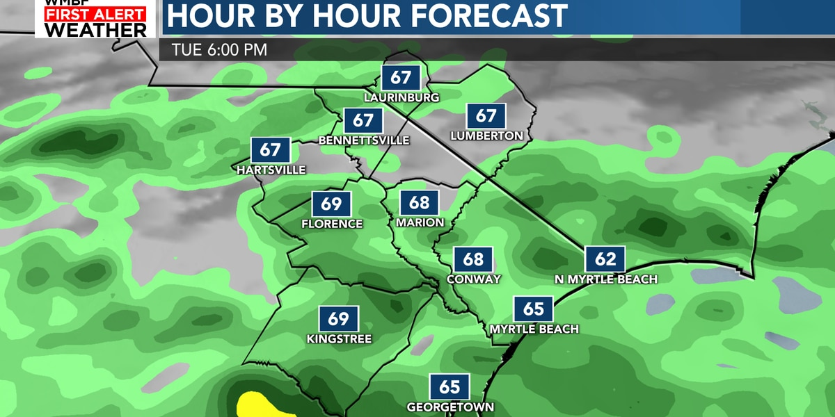 FIRST ALERT: Warm and active start to the work week