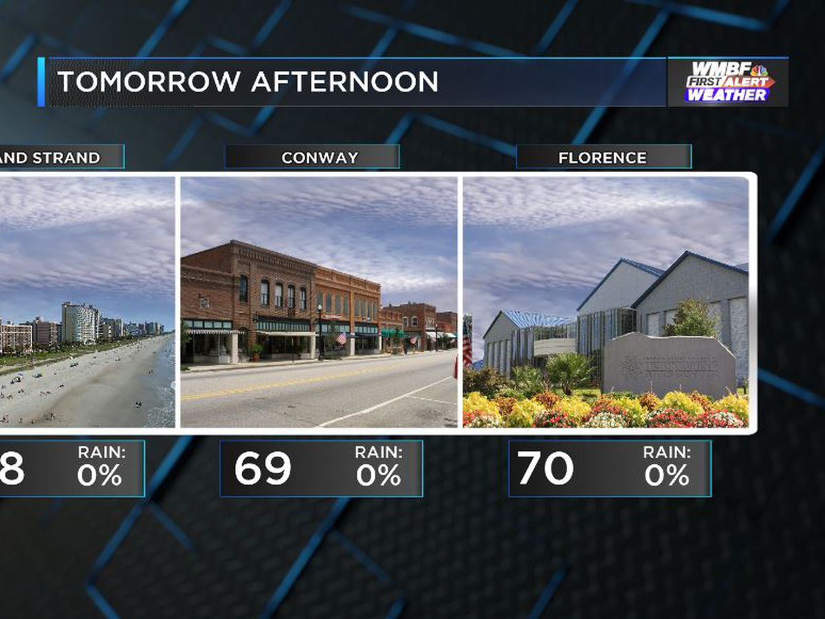 FIRST ALERT: Slightly cooler through midweek, wet Friday still on the way