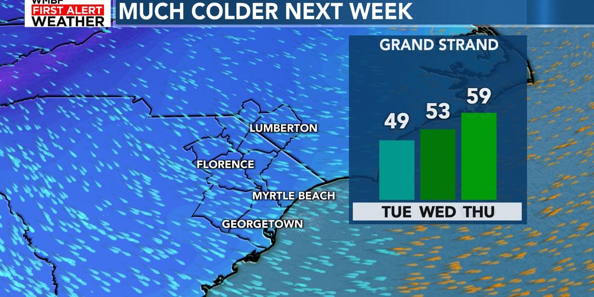FIRST ALERT: Cooler weekend ahead, heavy rain arrives soon