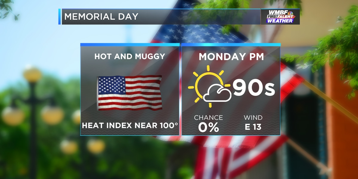 Heat index approaches 100° this weekend