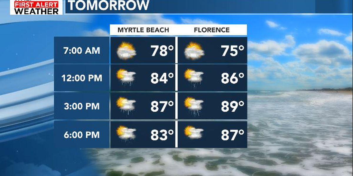 FIRST ALERT: Unsettled pattern of weather returns