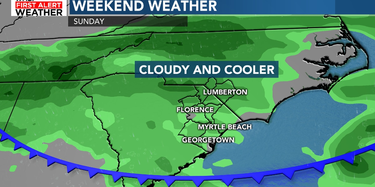 FIRST ALERT: Warm weather continues ahead of cooler, damp weekend