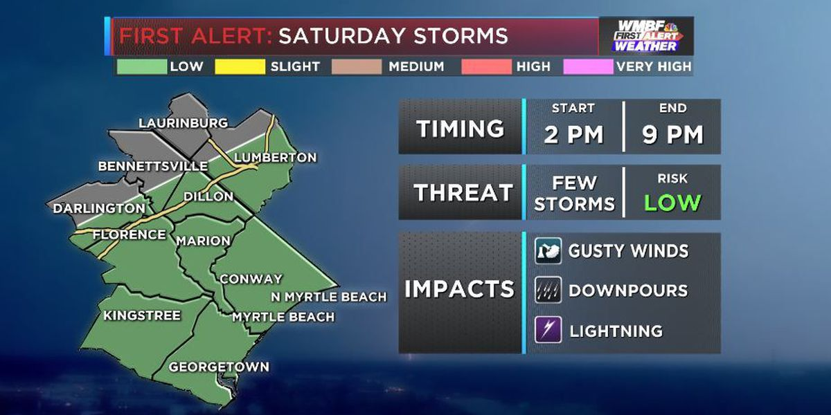 FIRST ALERT WEATHER DAY: Heavy rain and storms arrive this afternoon