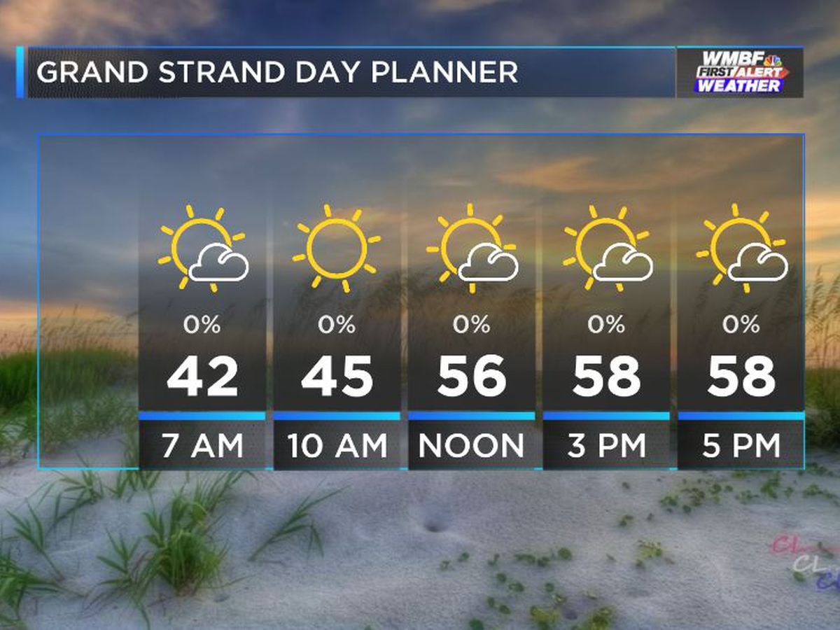 FIRST ALERT: Breezy and cool Tuesday, rain chances increasing Wednesday