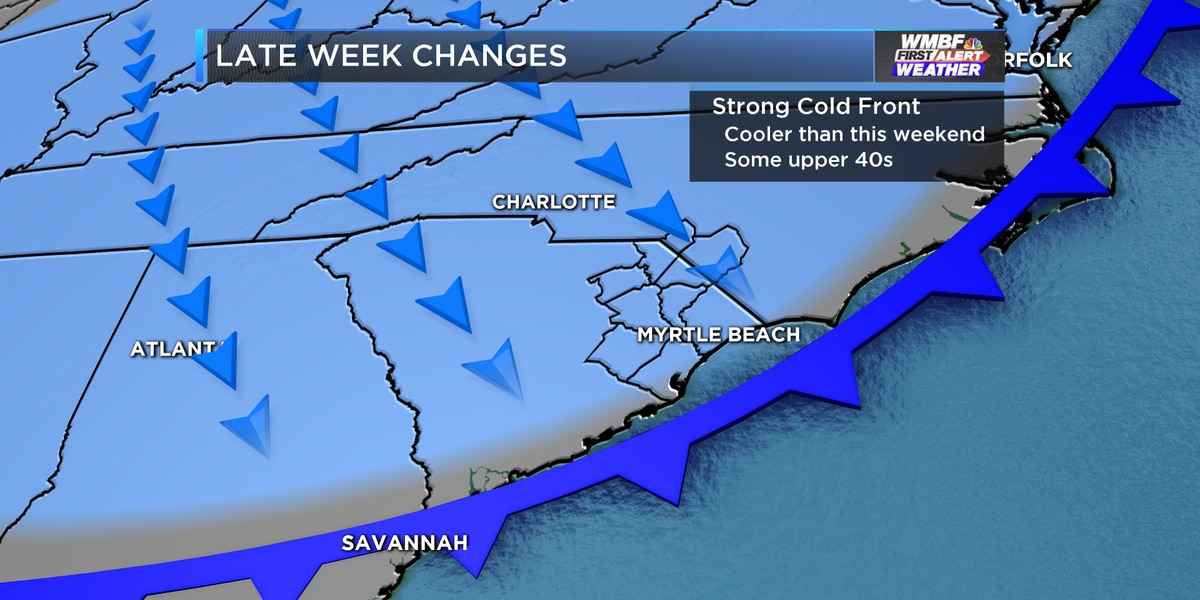 FIRST ALERT: Muggy weather makes a brief return, another big drop soon
