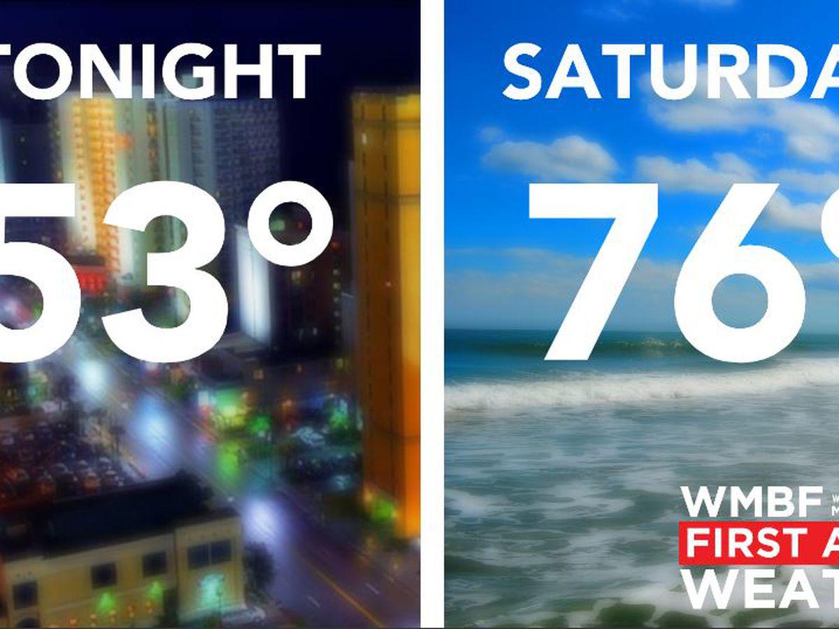 FIRST ALERT: Warming through the weekend