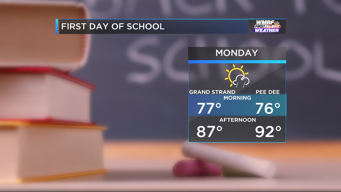 First Alert: First day of school forecast