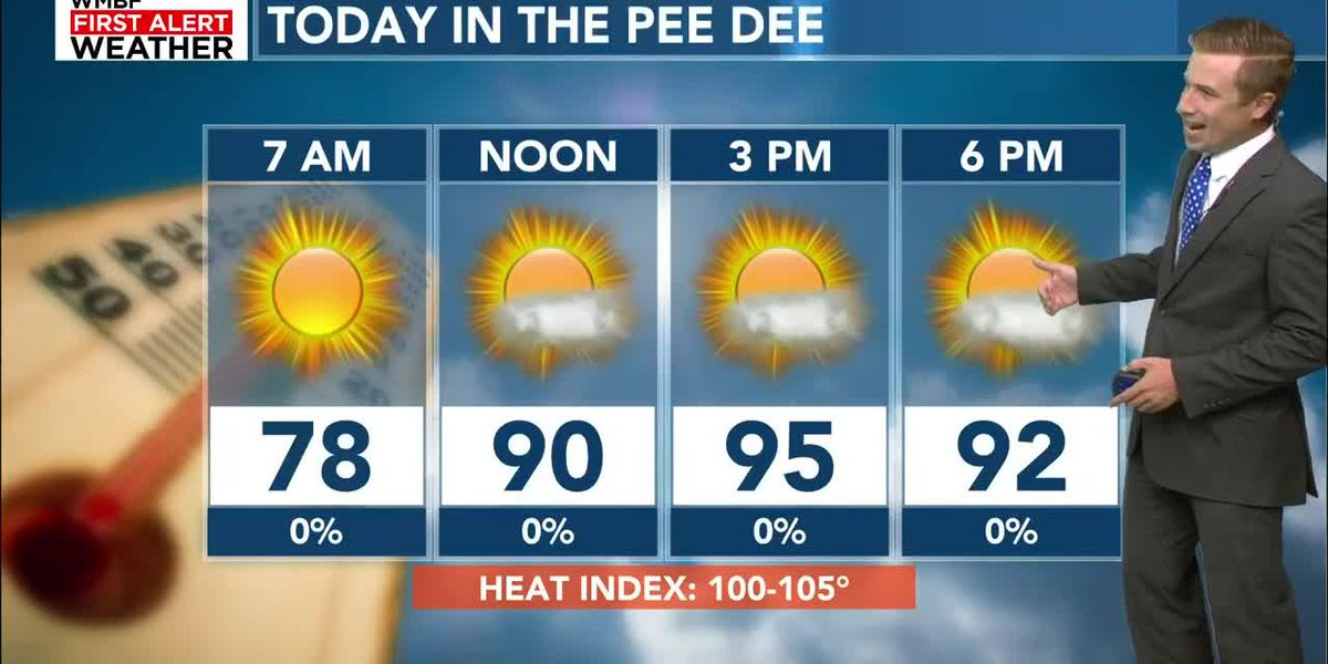 Heat and humidity continue into the new work week