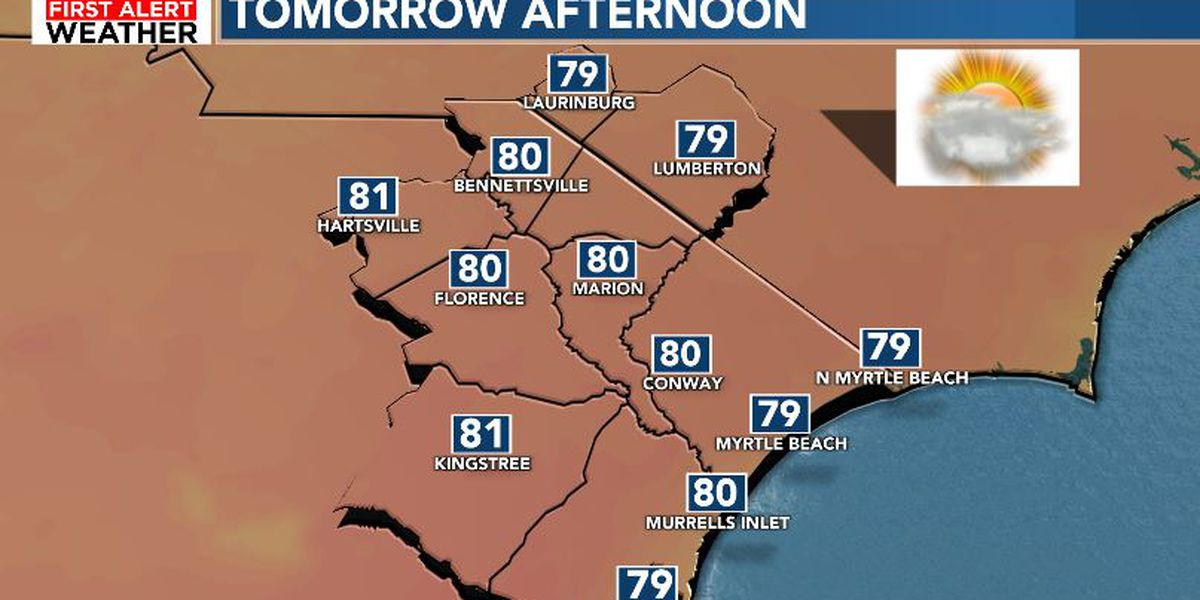 FIRST ALERT: Warm and humid through the weekend