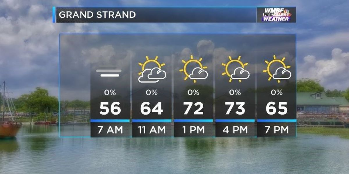 FIRST ALERT: Picture perfect spring day ahead