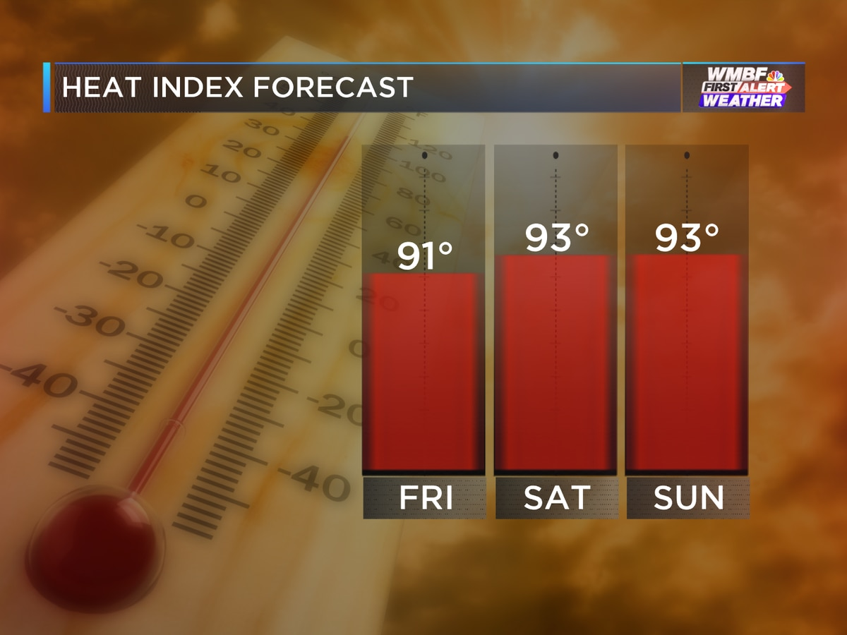 FIRST ALERT: Heat and humidity ramping up into the weekend