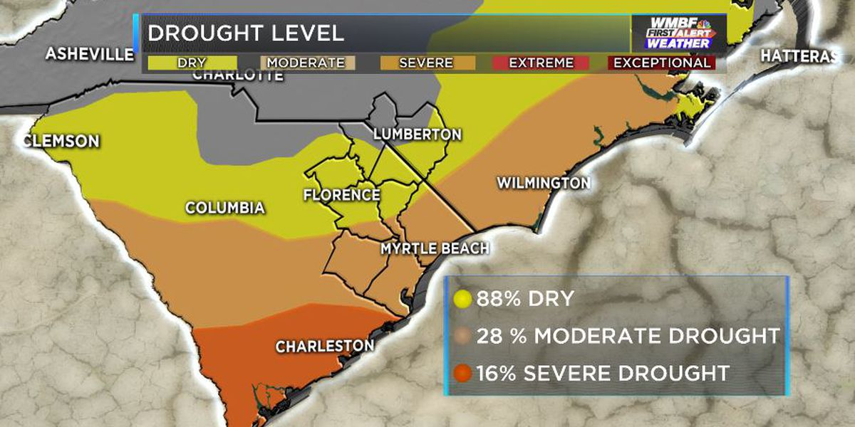 FIRST ALERT: Severe drought conditions develop in parts of South Carolina