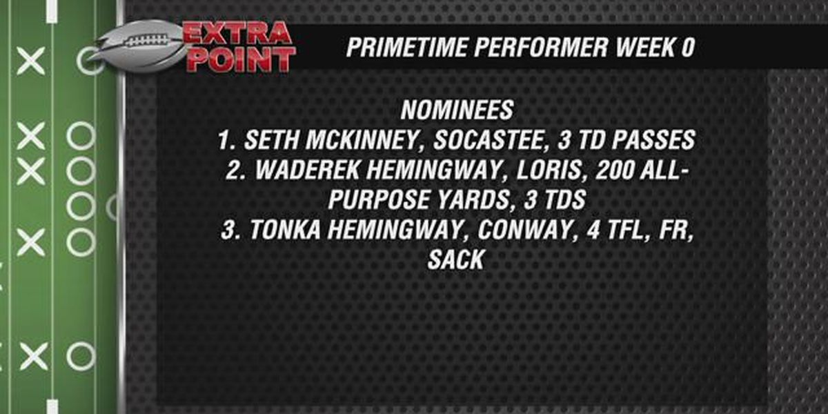 Primetime Performer candidates for Week 0