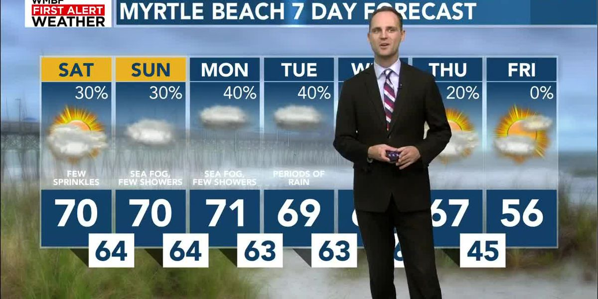 Staying warm with spotty showers through the weekend