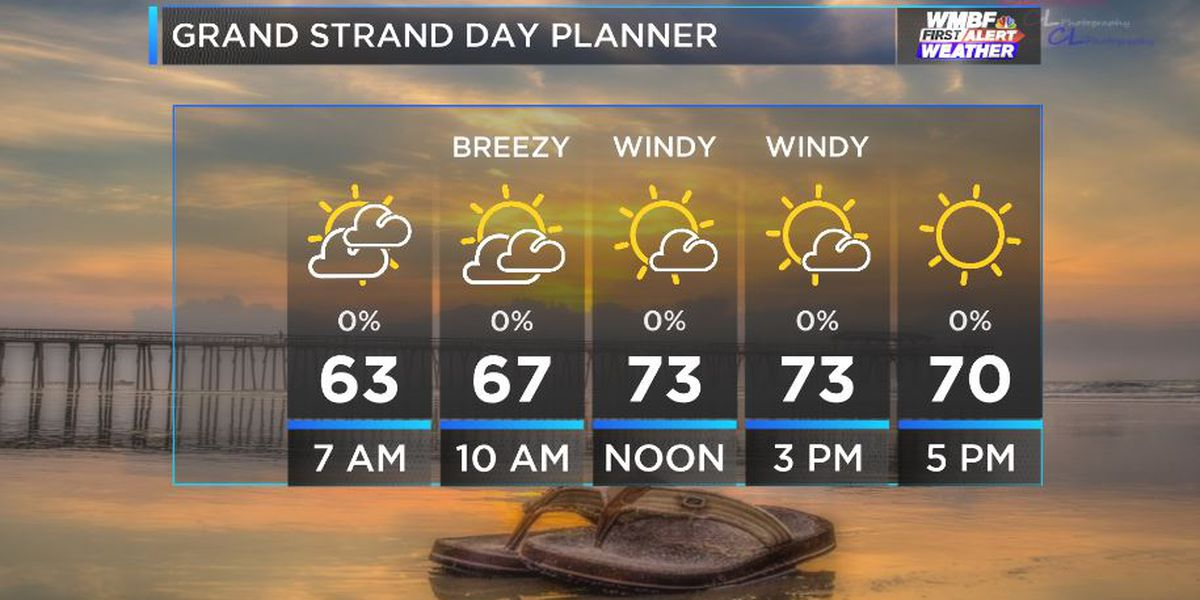 FIRST ALERT: Clearing skies, windy and mild today