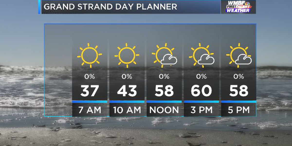 FIRST ALERT: Cold and windy morning, late week warm up