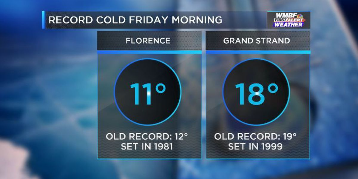 FIRST ALERT: Arctic air causes record cold this morning