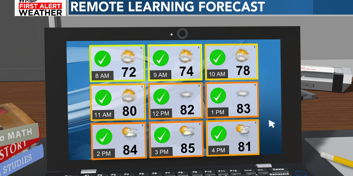 FIRST ALERT: School begins with comfortable weather, rain chances increase tonight
