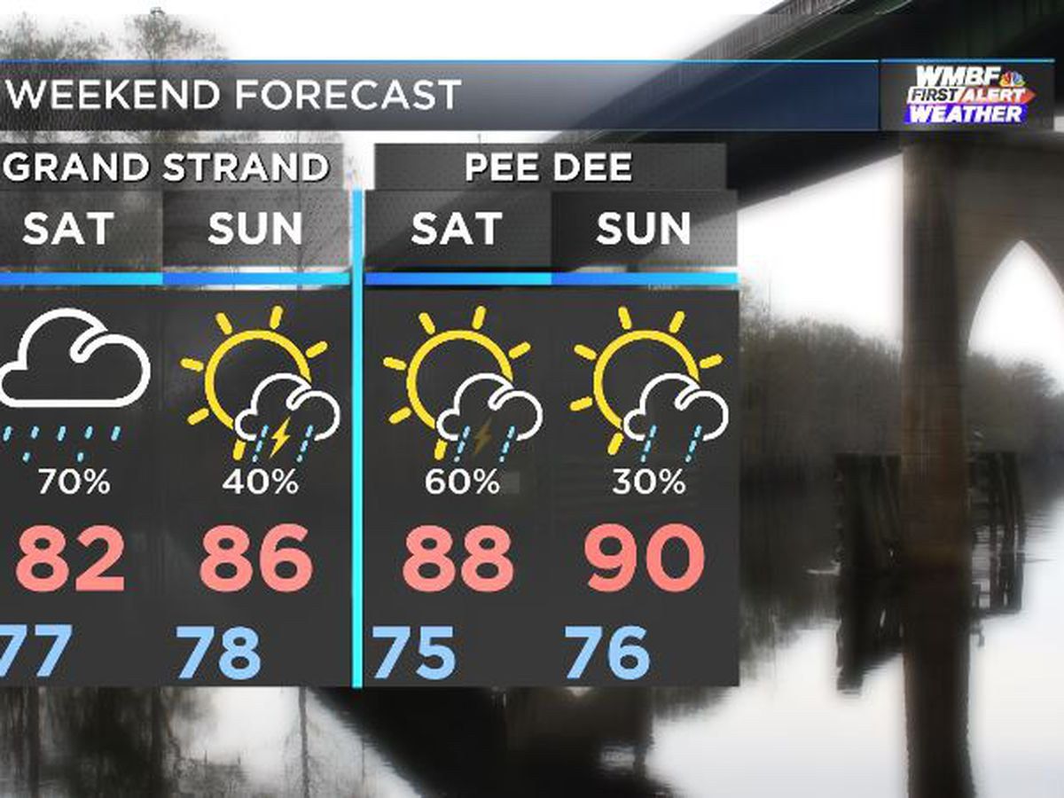 FIRST ALERT: Soggy skies this afternoon, but drier Sunday ahead.