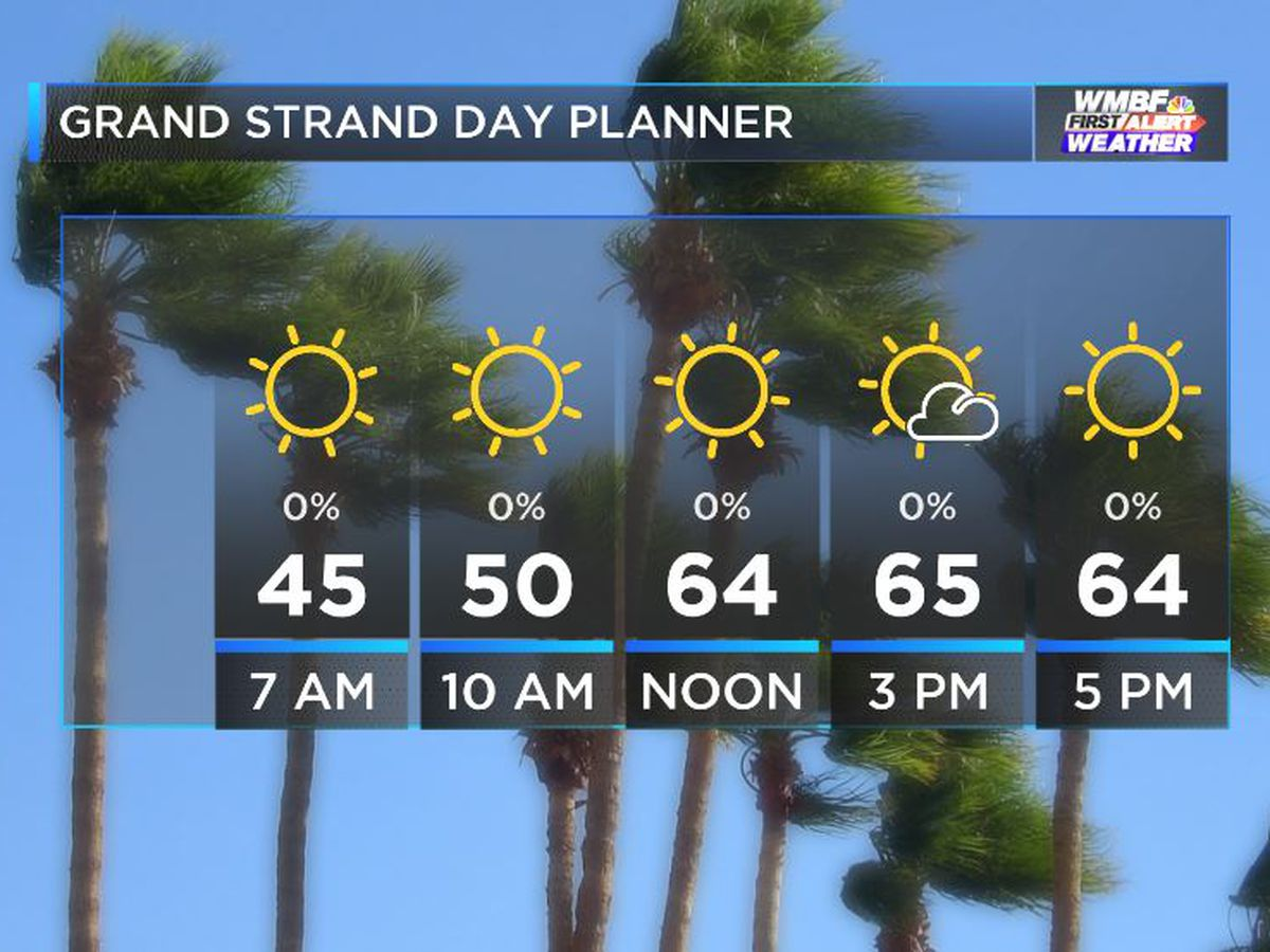 FIRST ALERT: Sunny skies and windy
