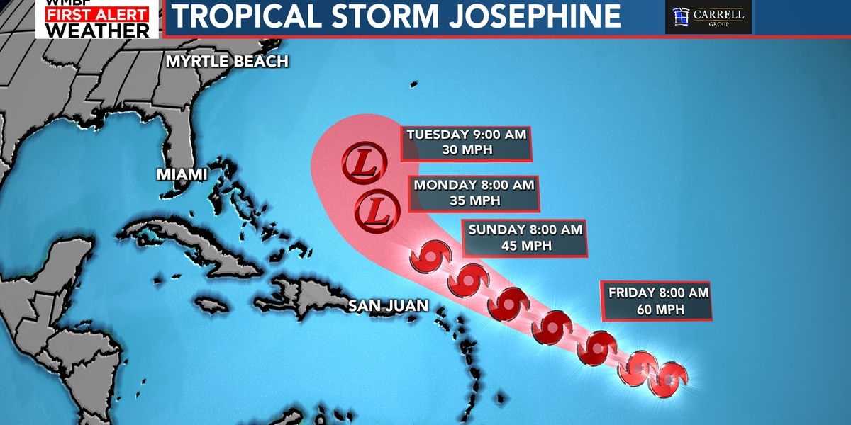 FIRST ALERT: Tropical Storm Josephine forms in the Atlantic