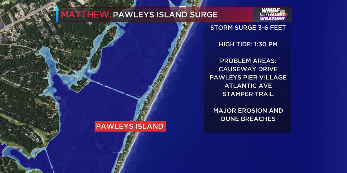 Storm surge forecast and impacts for the Grand Strand