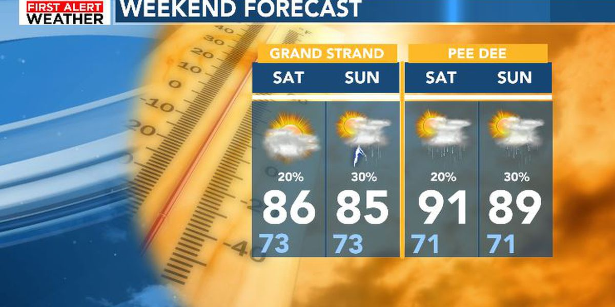 FIRST ALERT: Summer-like temperatures and pop-up showers today